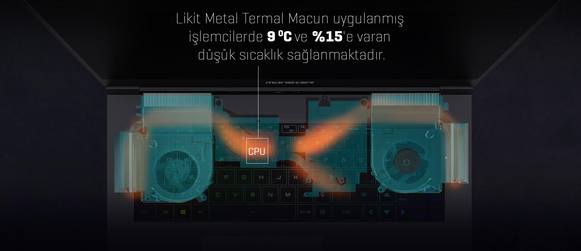 Monster Notebook Tulpar T7 V21.2.1